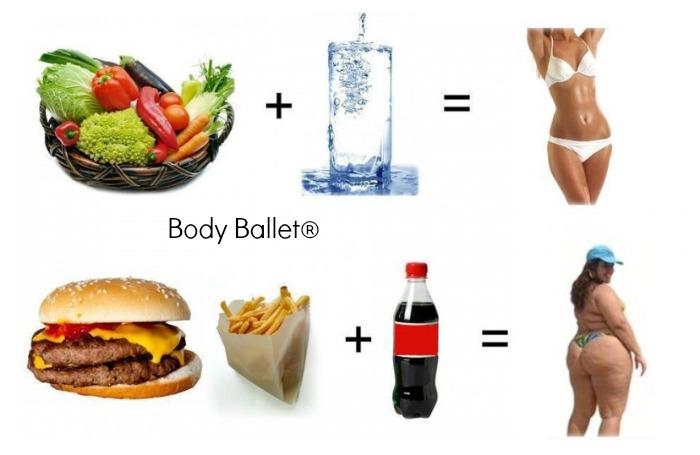 Como adelgazar en una semana a 3-4 kg